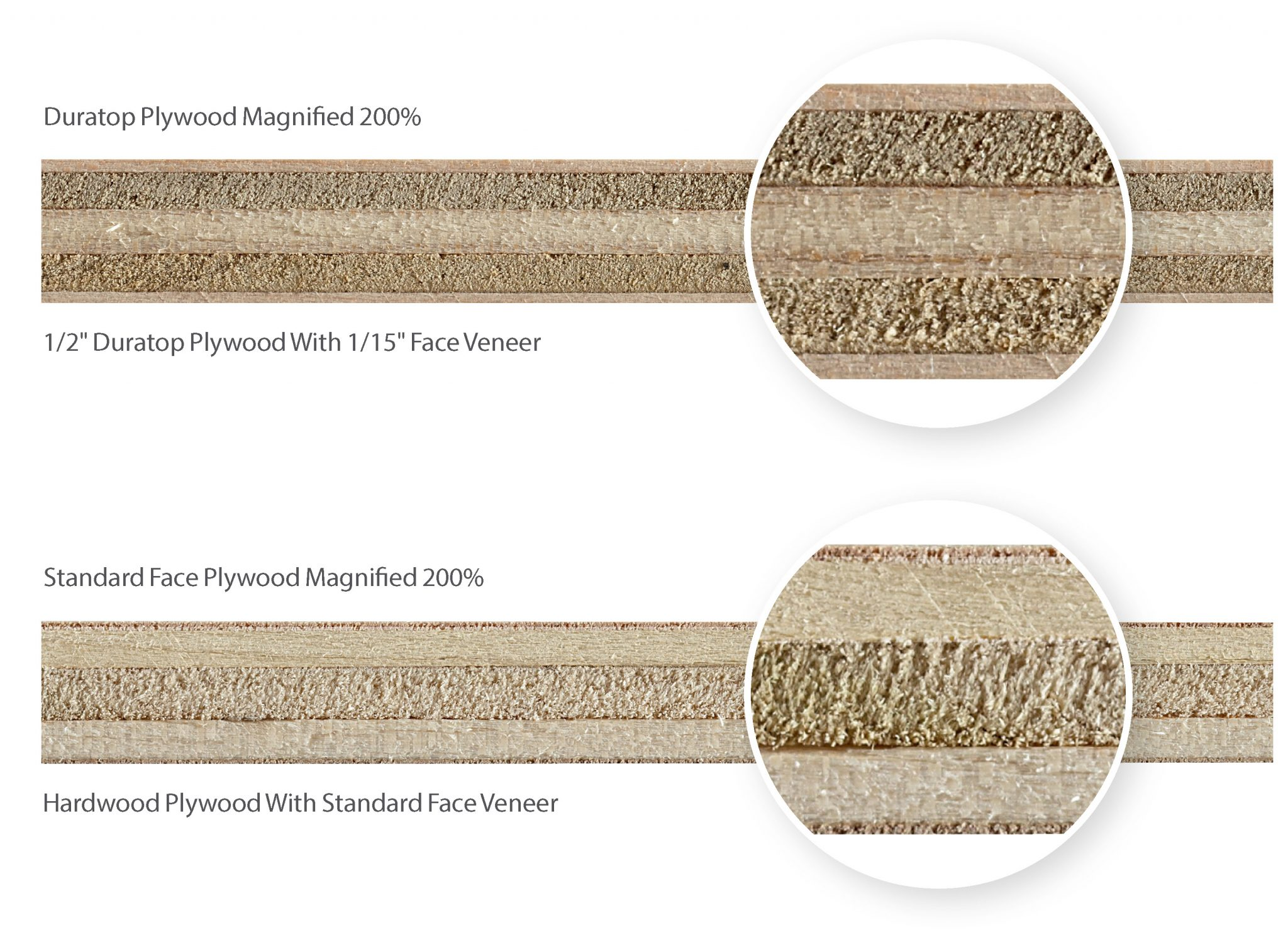 Hardwood Vs Softwood Products Products ~ Duratop columbia forest products